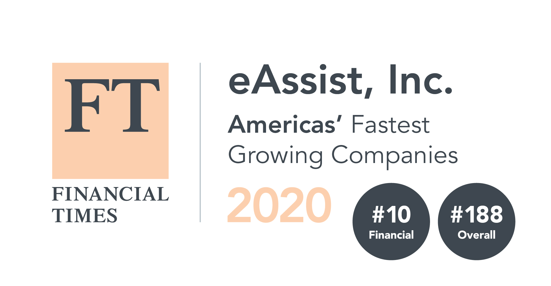 eAssist #10 Financial #188 Overall
